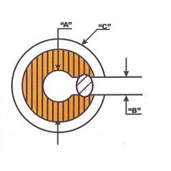 Constrictors, ameriod, 5mm
